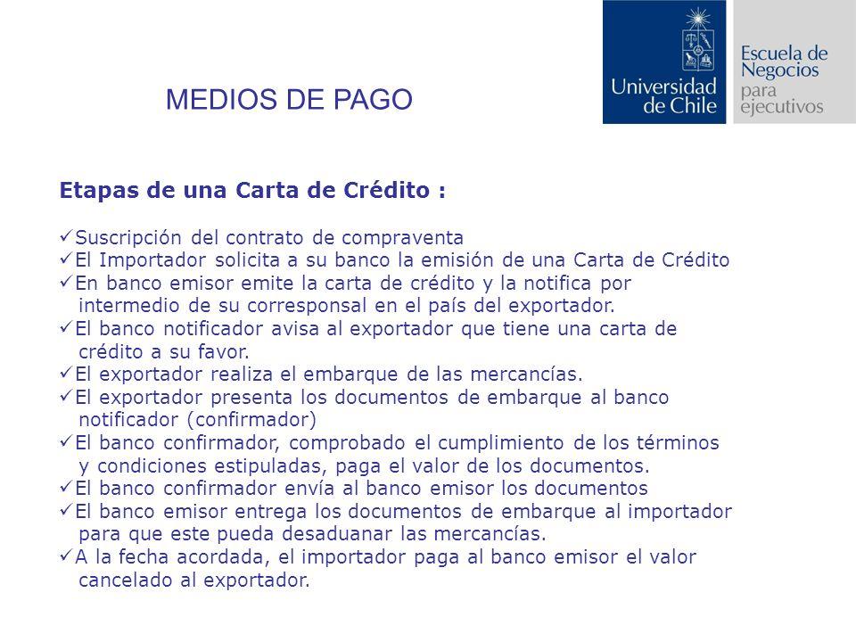 MEDIOS DE PAGO Etapas de una Carta de Crédito :
