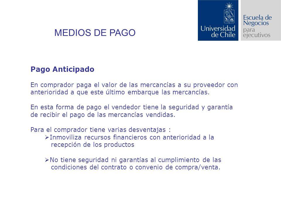 MEDIOS DE PAGO Pago Anticipado