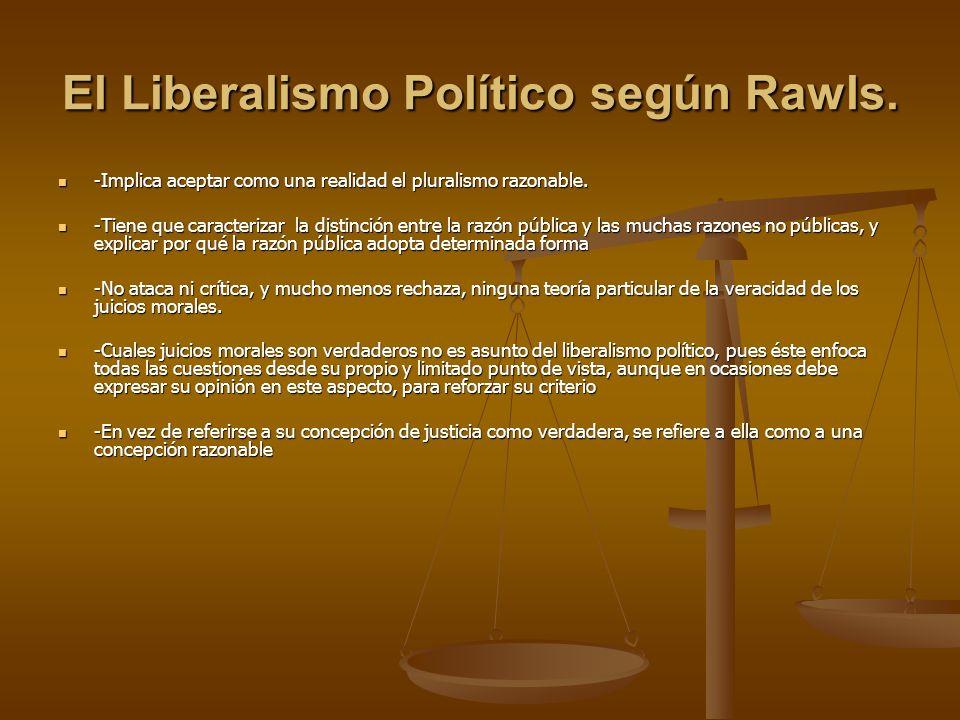 El Liberalismo Político según Rawls.