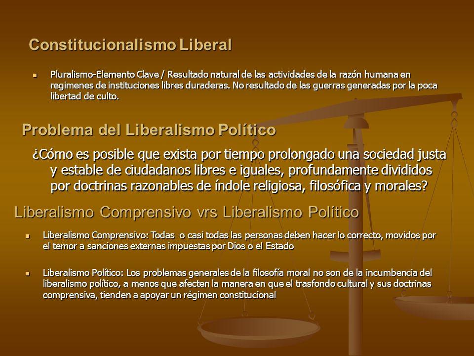 Constitucionalismo Liberal