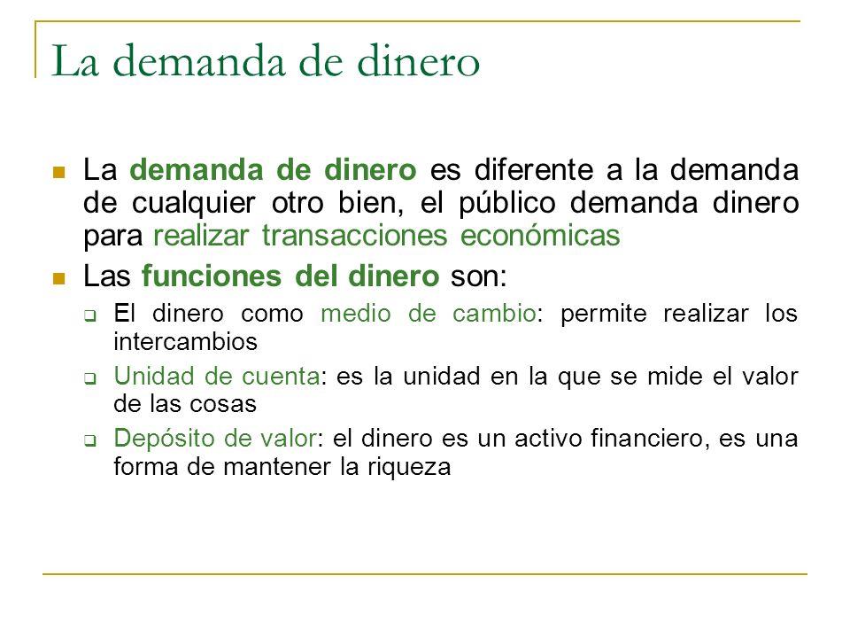 La demanda de dinero