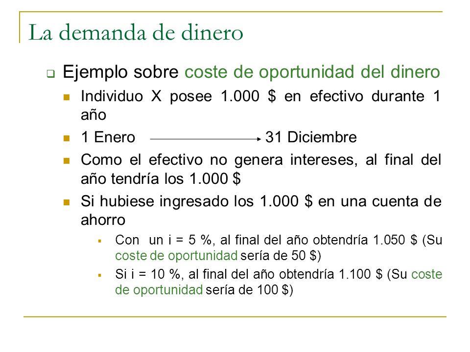 La demanda de dinero Ejemplo sobre coste de oportunidad del dinero