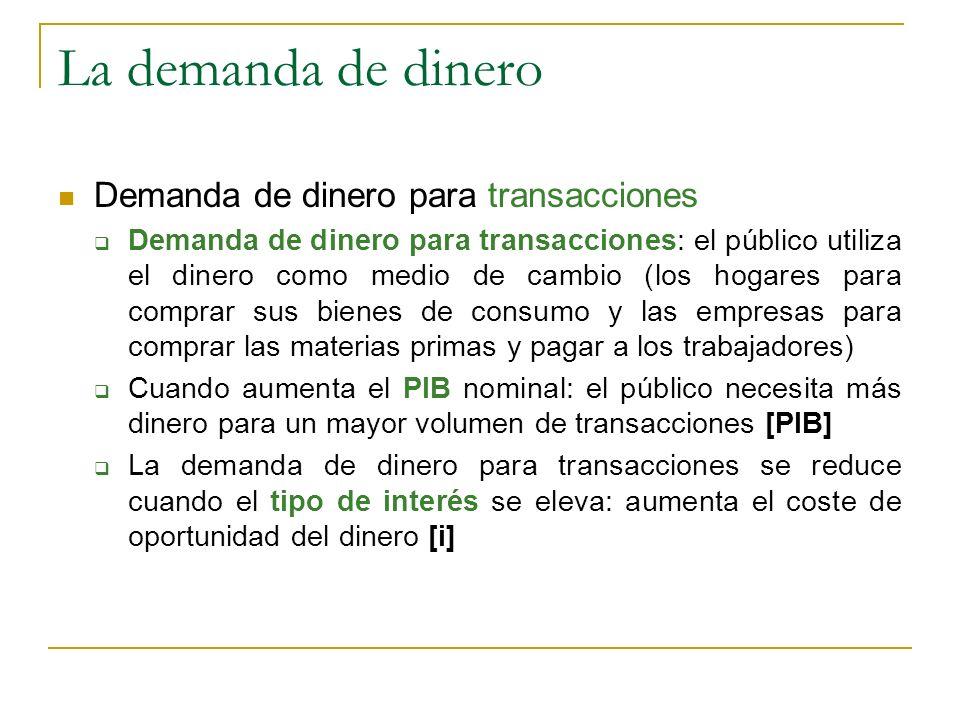 La demanda de dinero Demanda de dinero para transacciones