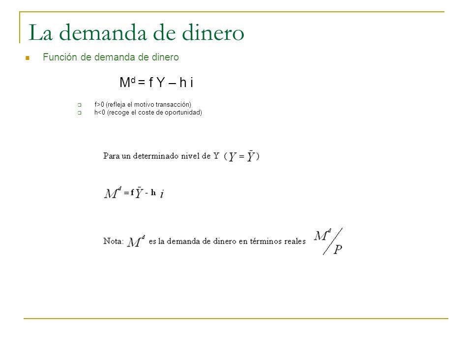 La demanda de dinero Función de demanda de dinero Md = f Y – h i