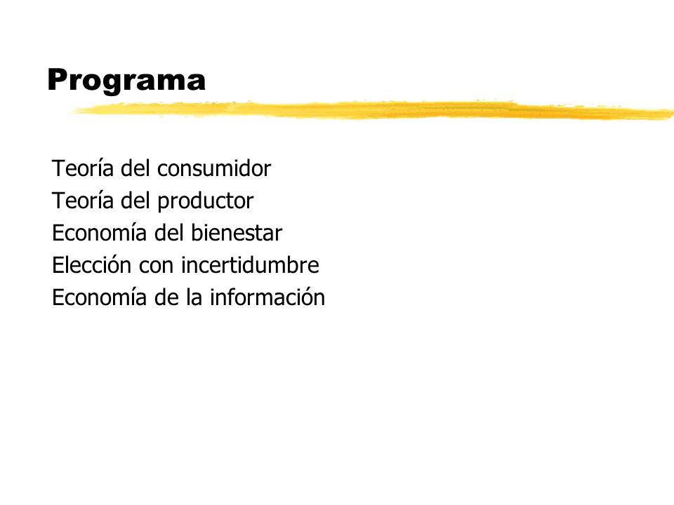 Programa Teoría del consumidor Teoría del productor
