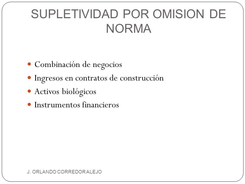 SUPLETIVIDAD POR OMISION DE NORMA