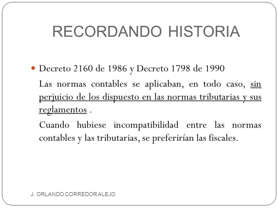 RECORDANDO HISTORIA Decreto 2160 de 1986 y Decreto 1798 de 1990
