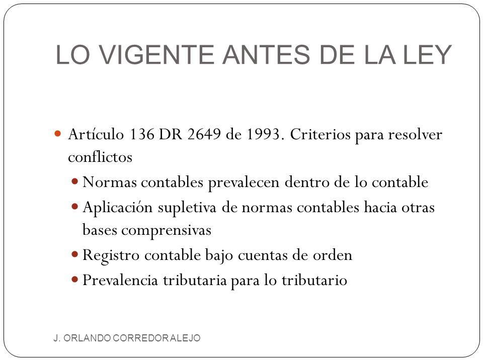 LO VIGENTE ANTES DE LA LEY