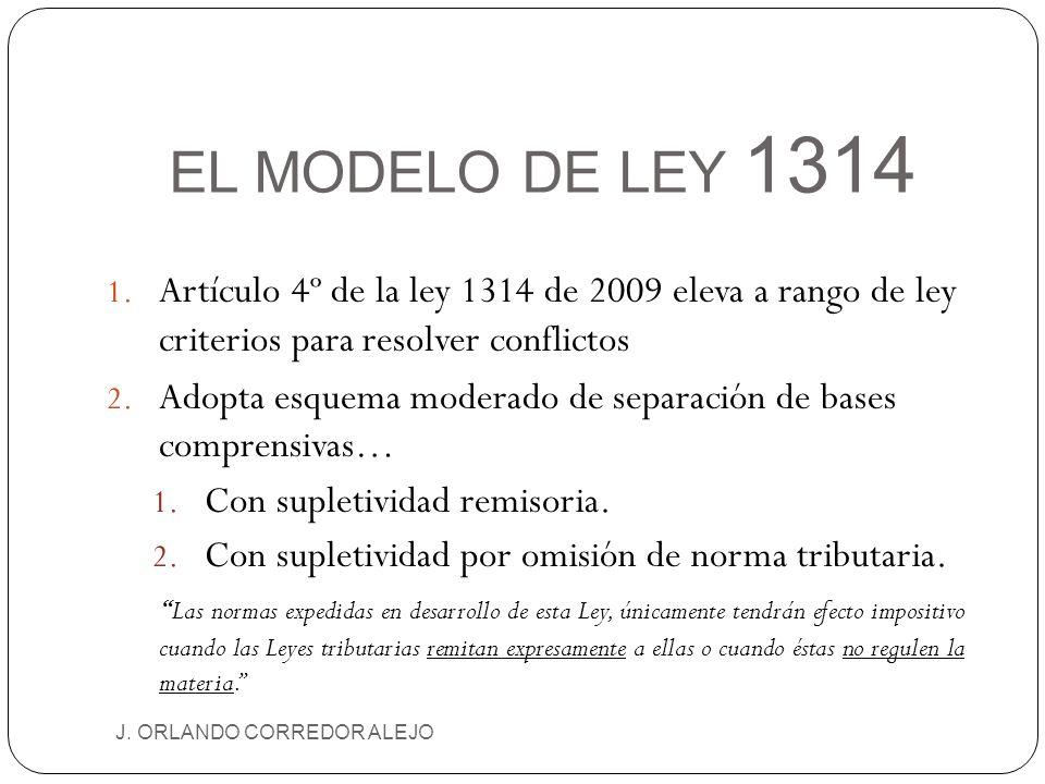 EL MODELO DE LEY 1314 Artículo 4º de la ley 1314 de 2009 eleva a rango de ley criterios para resolver conflictos.