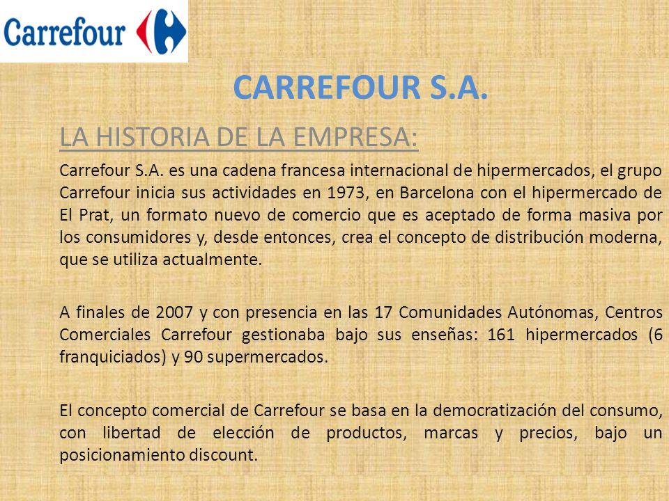 CARREFOUR S.A. LA HISTORIA DE LA EMPRESA: