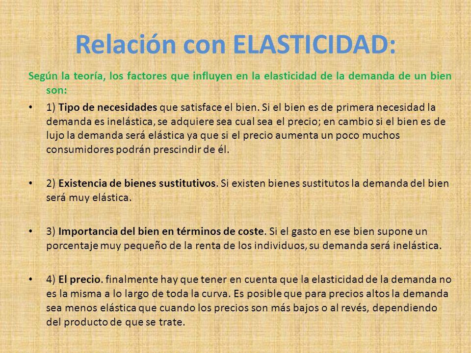 Relación con ELASTICIDAD: