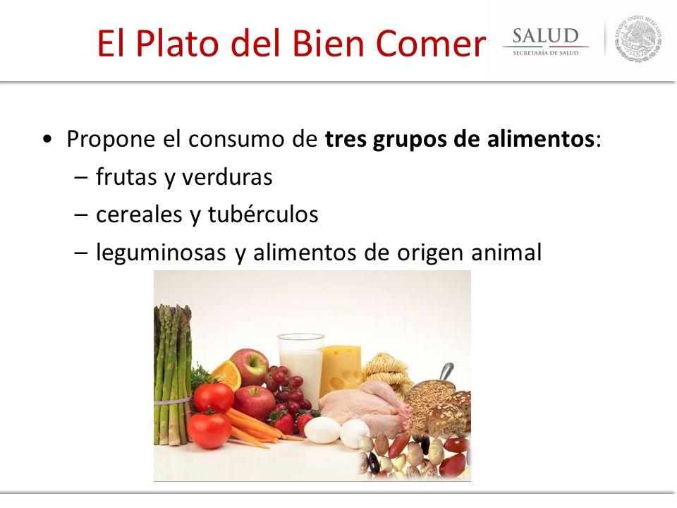 El Plato del Bien Comer Propone el consumo de tres grupos de alimentos: frutas y verduras. cereales y tubérculos.