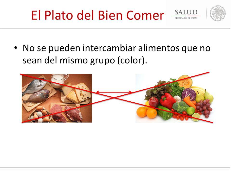 El Plato del Bien Comer No se pueden intercambiar alimentos que no sean del mismo grupo (color).