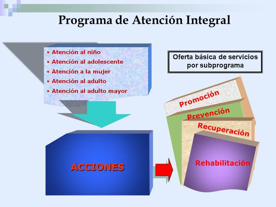 Programa de Atención Integral
