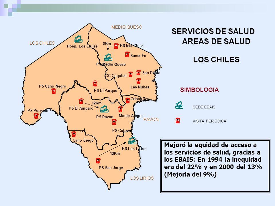 AREAS DE SALUD LOS CHILES