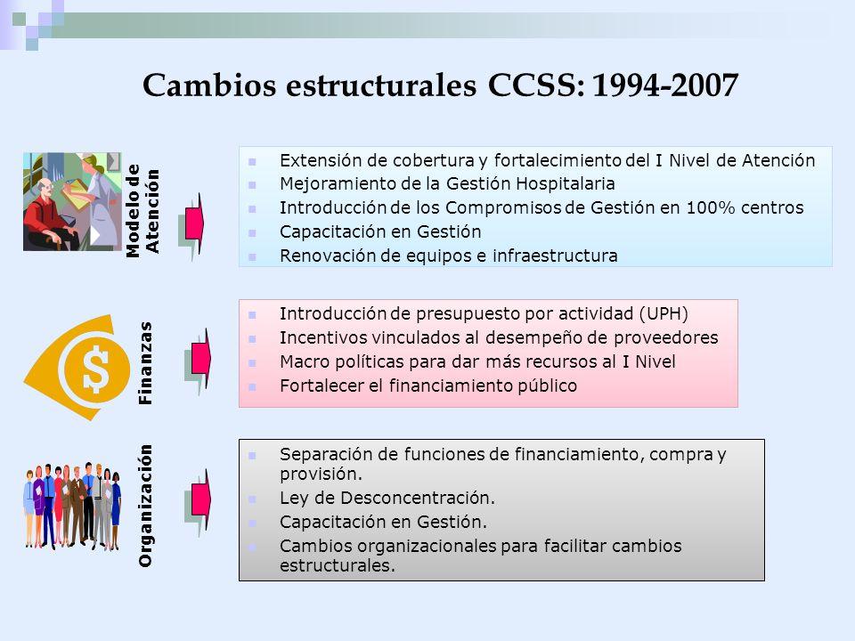 Cambios estructurales CCSS: 1994-2007