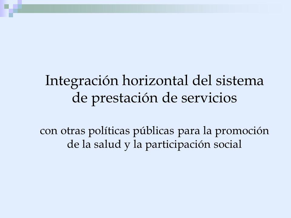 Integración horizontal del sistema de prestación de servicios con otras políticas públicas para la promoción de la salud y la participación social