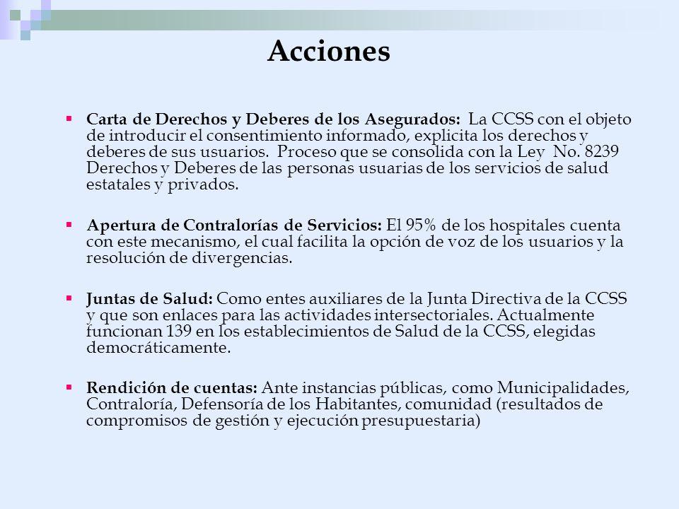 Acciones