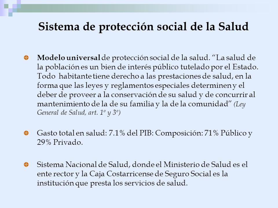 Sistema de protección social de la Salud