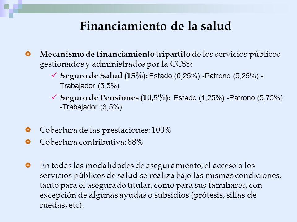 Financiamiento de la salud