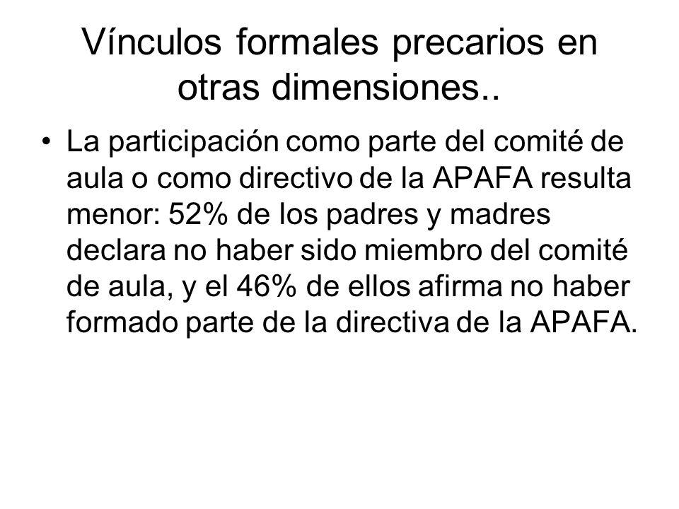 Vínculos formales precarios en otras dimensiones..