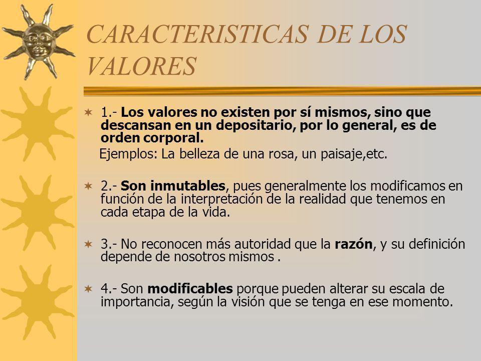 CARACTERISTICAS DE LOS VALORES