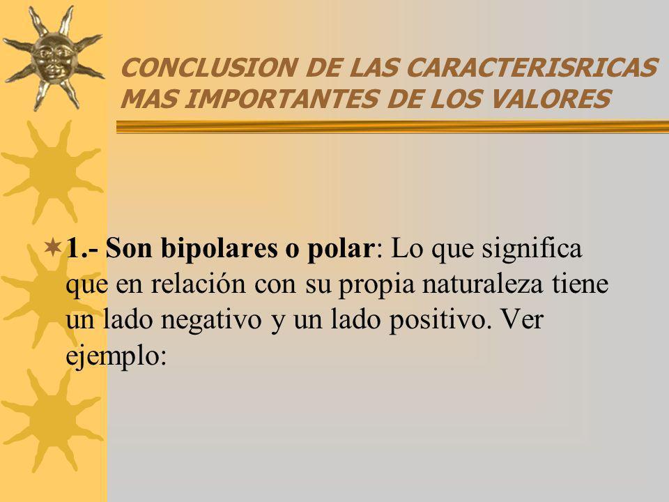 CONCLUSION DE LAS CARACTERISRICAS MAS IMPORTANTES DE LOS VALORES