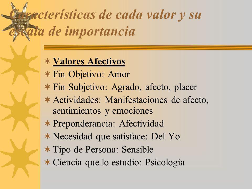 Características de cada valor y su escala de importancia