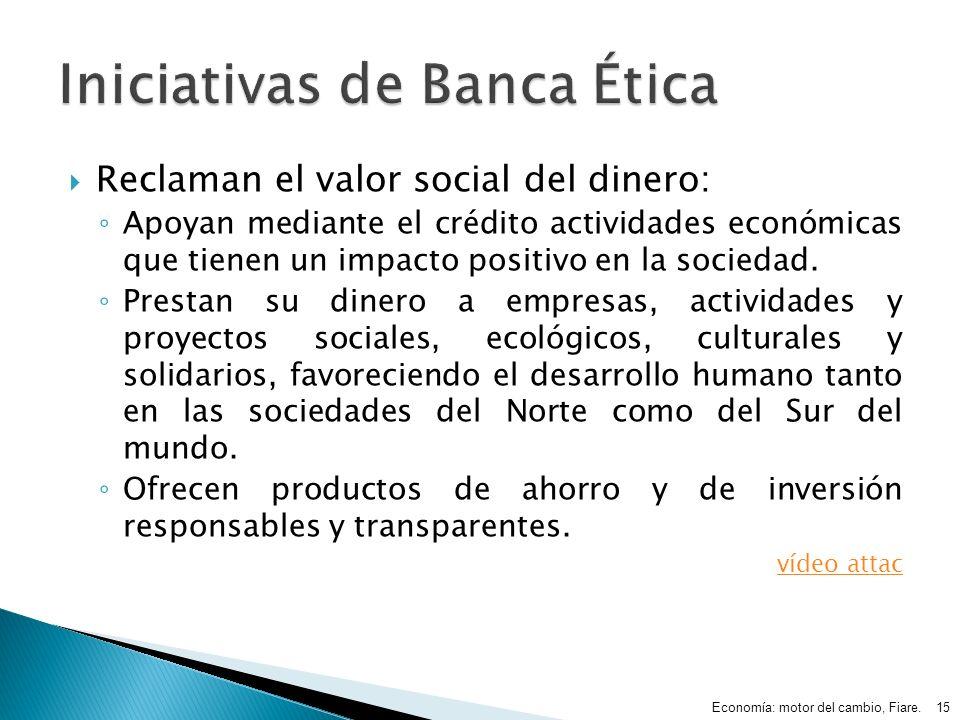 Iniciativas de Banca Ética