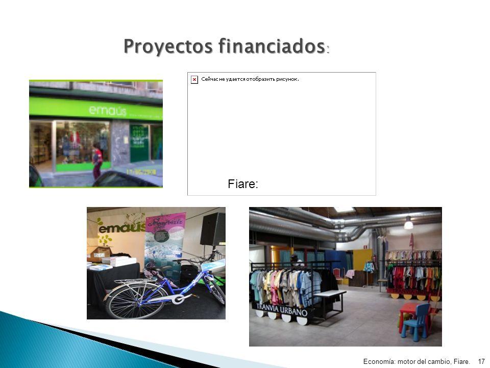 Proyectos financiados: