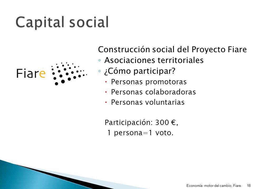 Capital social Construcción social del Proyecto Fiare