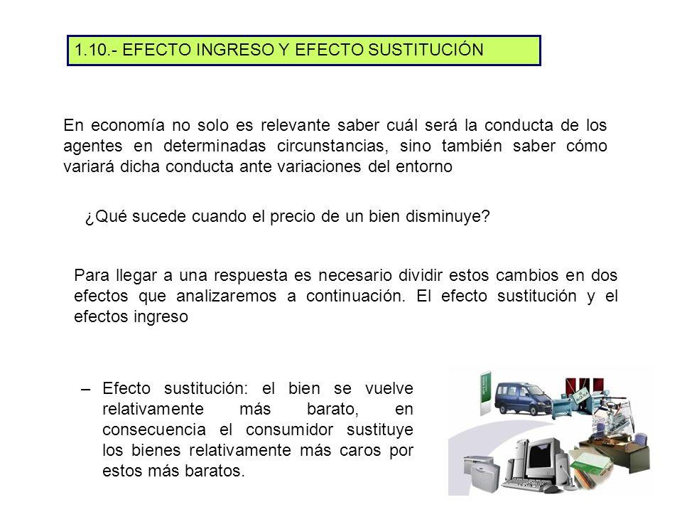 1.10.- EFECTO INGRESO Y EFECTO SUSTITUCIÓN