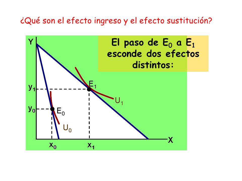 El paso de E0 a E1 esconde dos efectos distintos:
