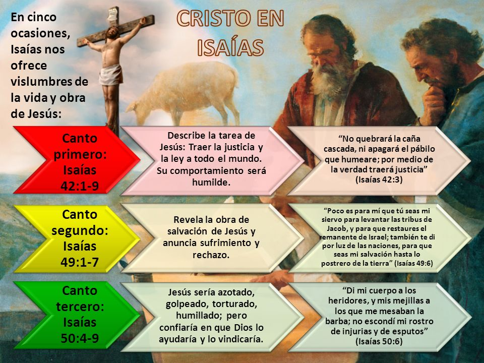 CRISTO EN ISAÍAS Canto primero: Isaías 42:1-9
