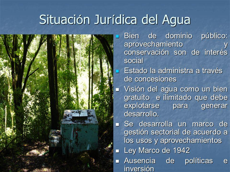 Situación Jurídica del Agua