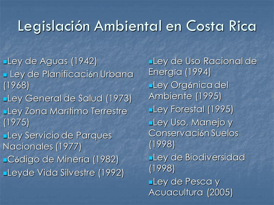 Legislación Ambiental en Costa Rica