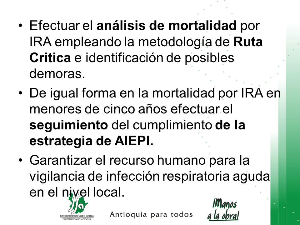 Efectuar el análisis de mortalidad por IRA empleando la metodología de Ruta Critica e identificación de posibles demoras.