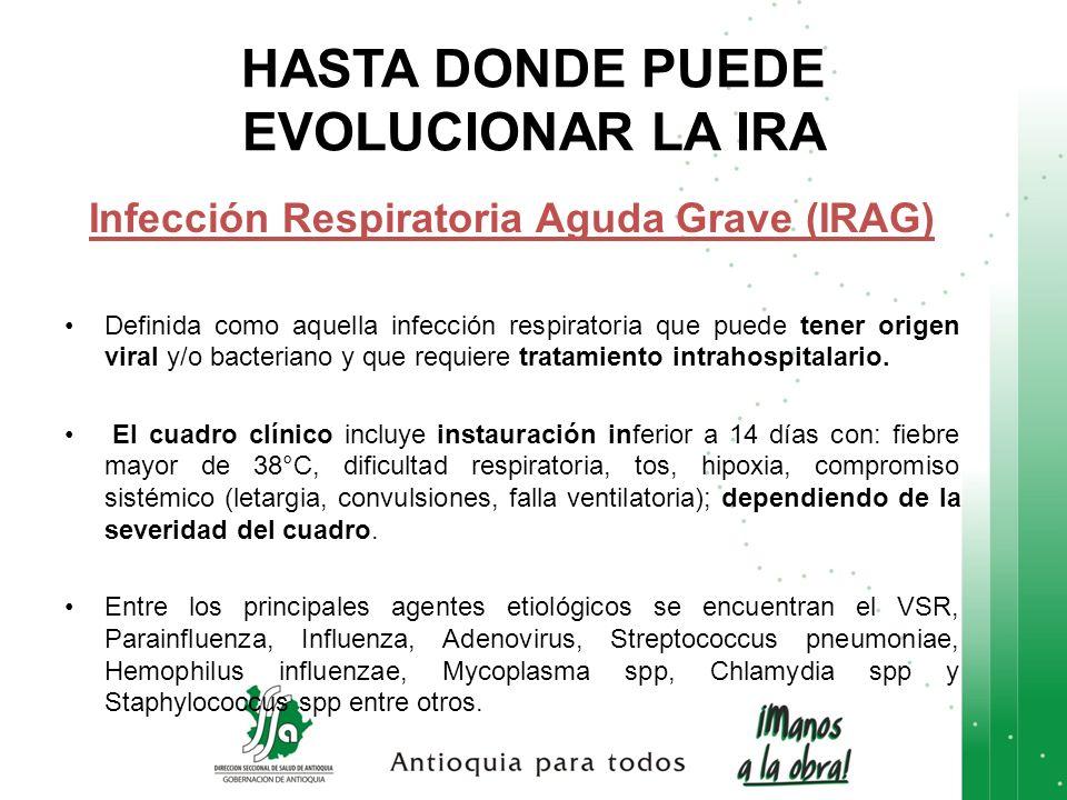 HASTA DONDE PUEDE EVOLUCIONAR LA IRA