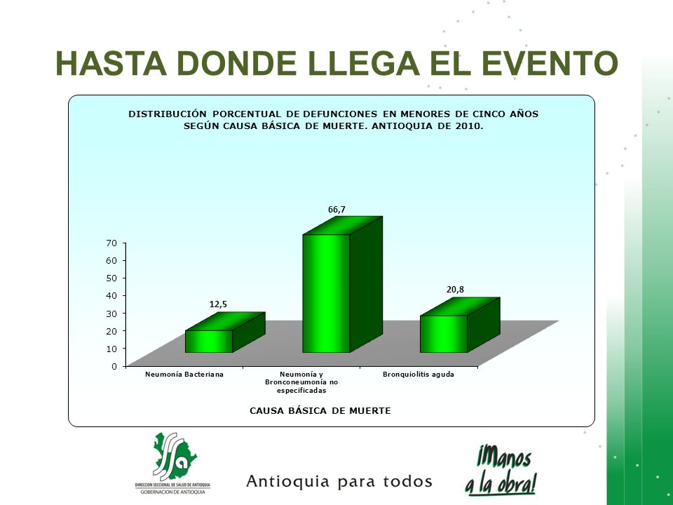HASTA DONDE LLEGA EL EVENTO