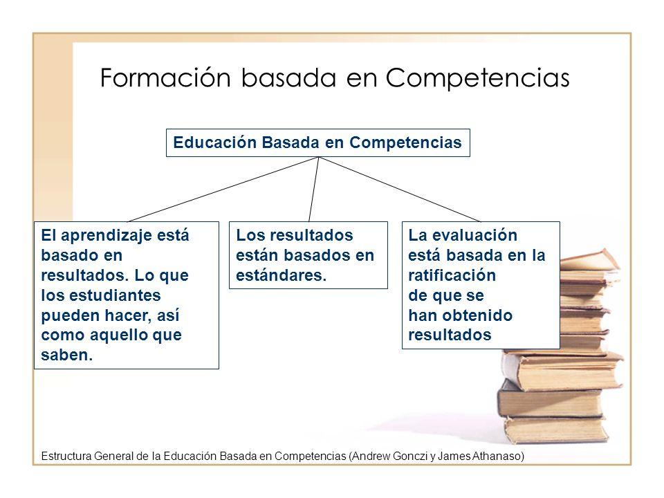 Formación basada en Competencias