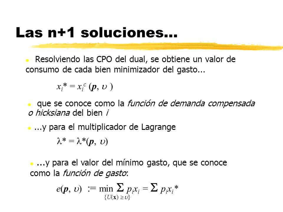 Las n+1 soluciones... Resolviendo las CPO del dual, se obtiene un valor de consumo de cada bien minimizador del gasto...