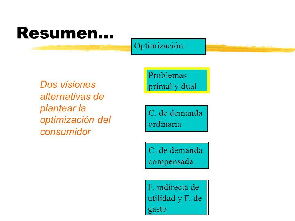 Resumen... Optimización: Problemas primal y dual. Dos visiones alternativas de plantear la optimización del consumidor.
