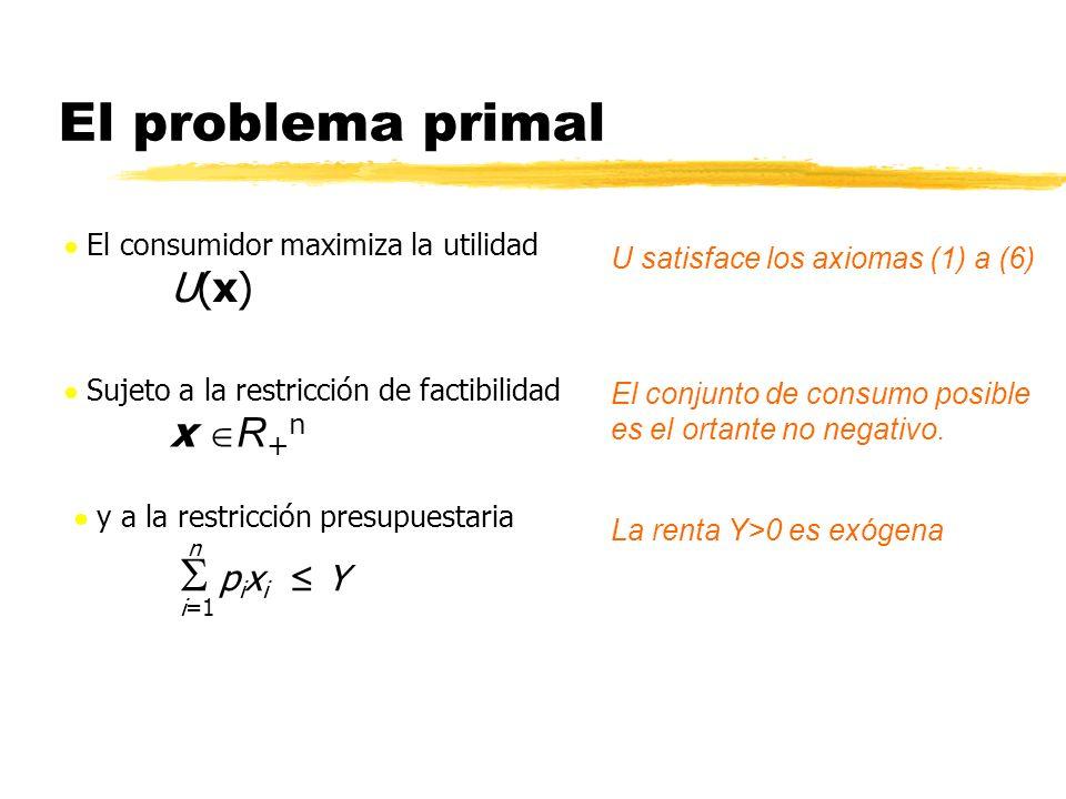 El problema primal S pixi ≤ Y U(x) x R+n