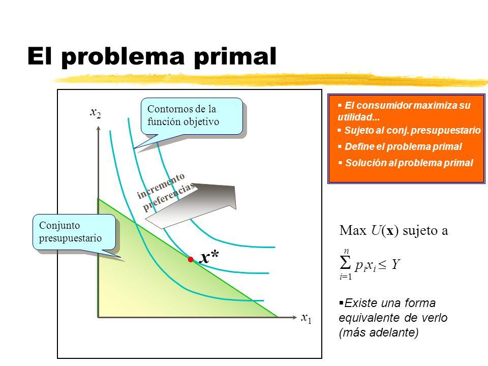 El problema primal S pixi £ Y x* Max U(x) sujeto a x2 x1