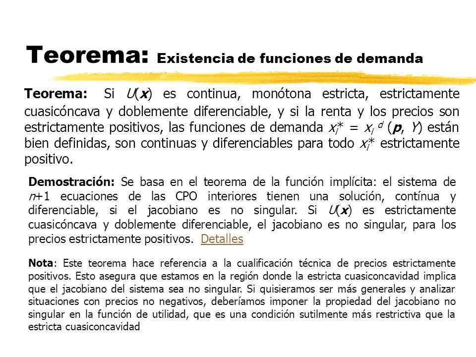 Teorema: Existencia de funciones de demanda