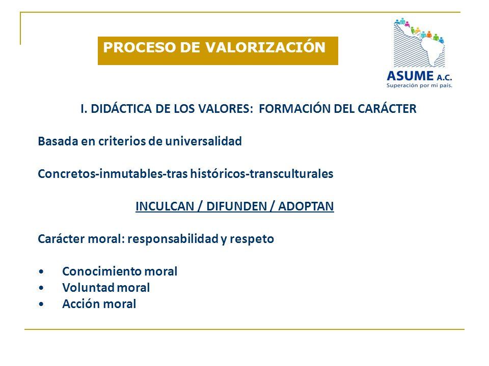 I. DIDÁCTICA DE LOS VALORES: FORMACIÓN DEL CARÁCTER