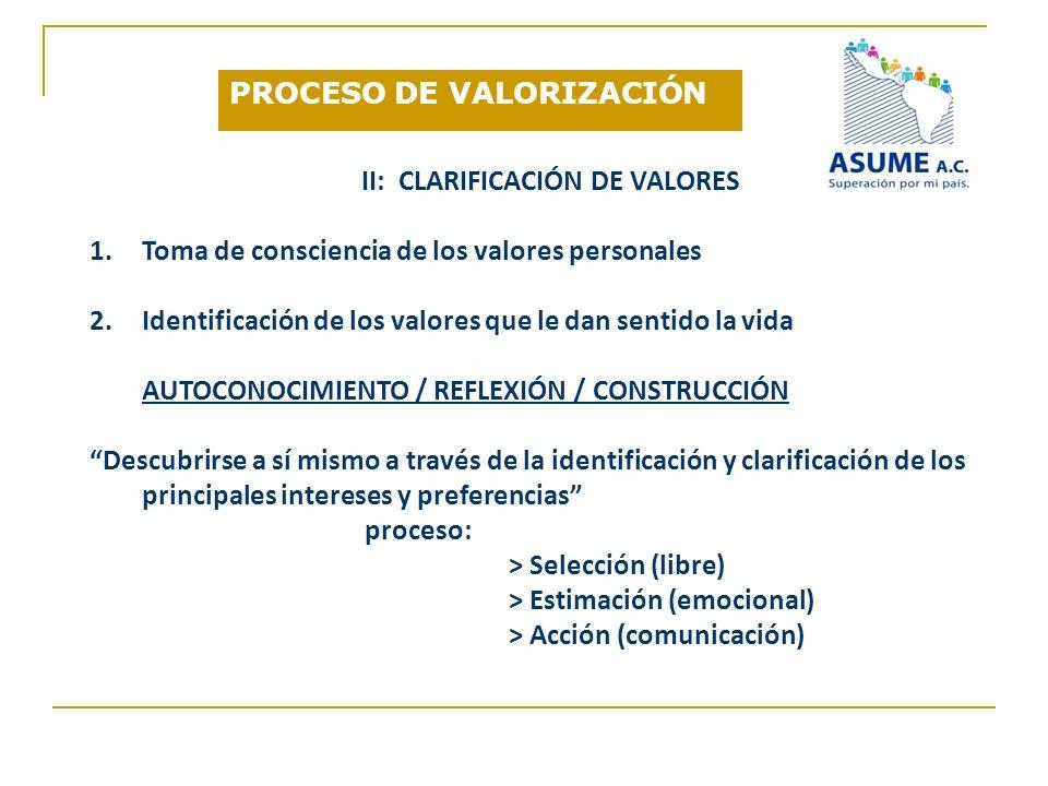 II: CLARIFICACIÓN DE VALORES