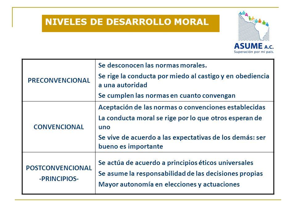 NIVELES DE DESARROLLO MORAL
