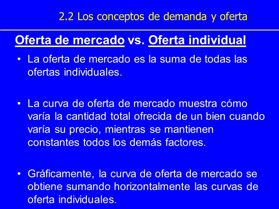 Oferta de mercado vs. Oferta individual
