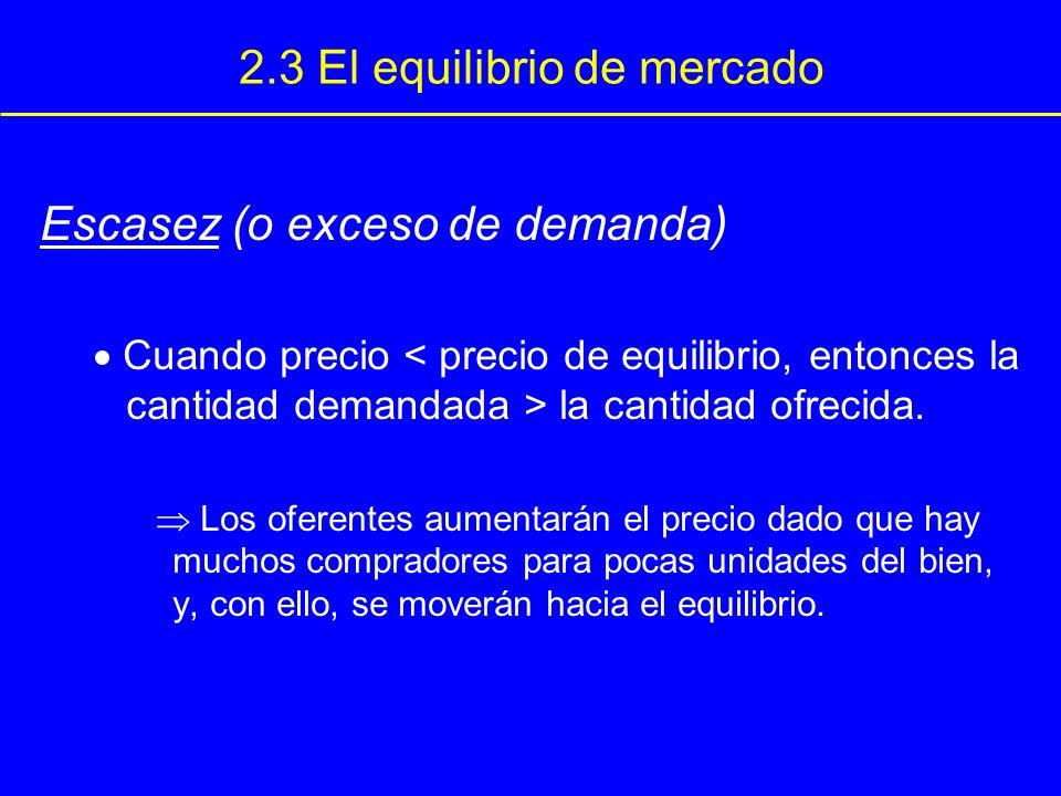 2.3 El equilibrio de mercado